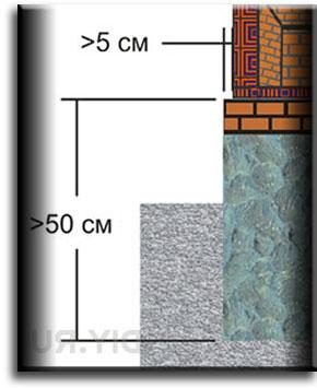 фундамент из бутобетона