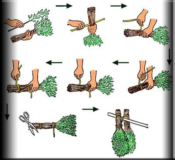 Заготовка веника и его вязка