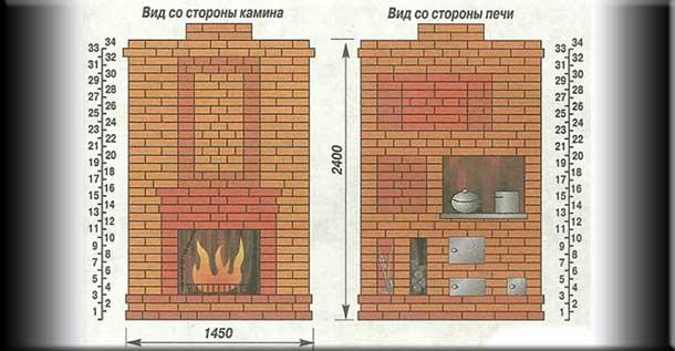Универсальная печь с камином
