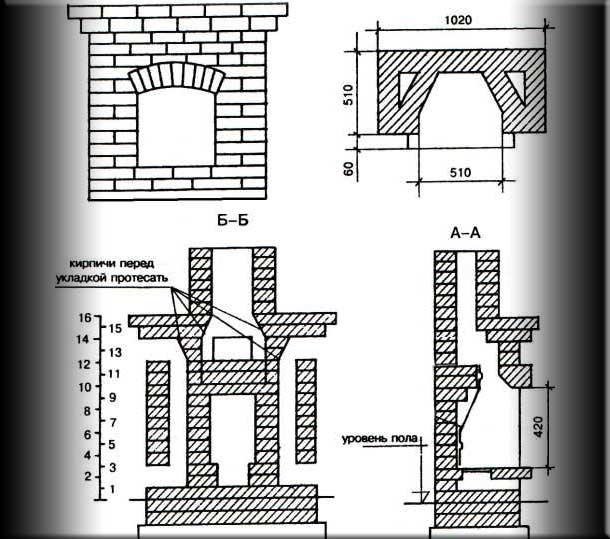Схема дровяного камина