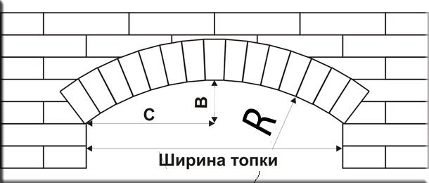 арка у  камина
