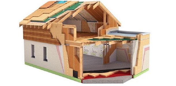 Утепление фундамента, потолков и крыши
