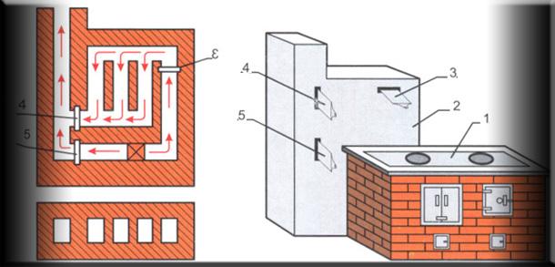 Схема отопительного щитка с задвижками