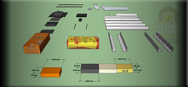 Проект мангала и грамотный подбор материалов
