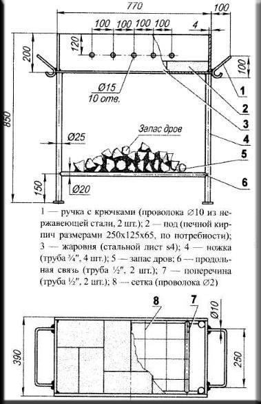 Схема изготовления мангала из металла.