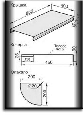 Схема изготовления мангала из металла