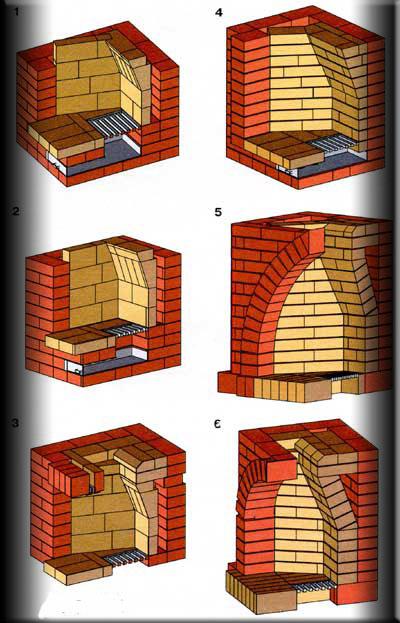 Топливники каминов