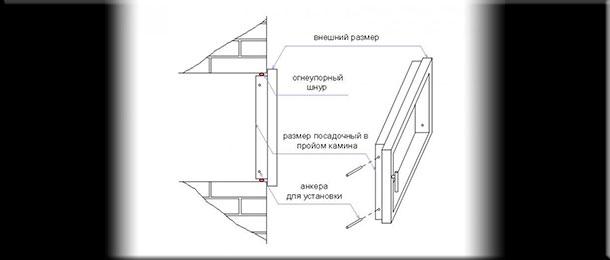 установка стеклянная дверка для камина