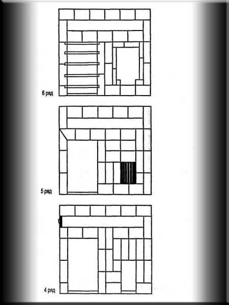 Схема кладки коптильни горячего и холодного копчения