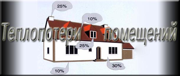 Как рассчитать теплопотери помещения
